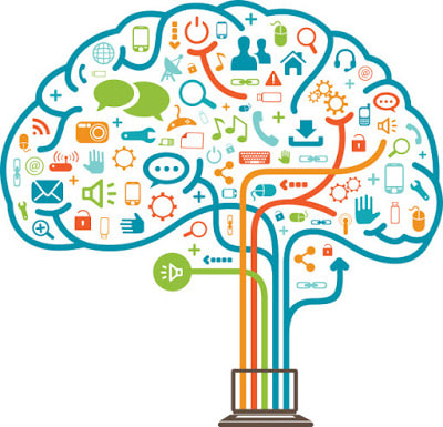 Executive Function Skills; Accommodations For Your Child At School