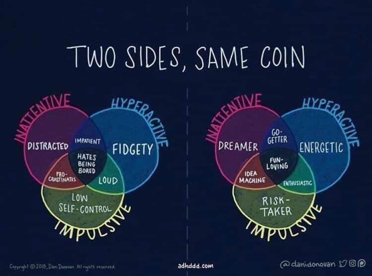 Two sides same coin: